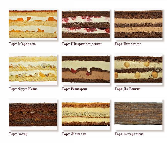 Фото начинок тортов на заказ